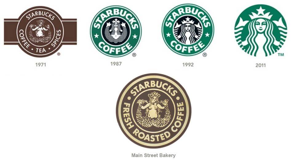 Starbucks-Logos